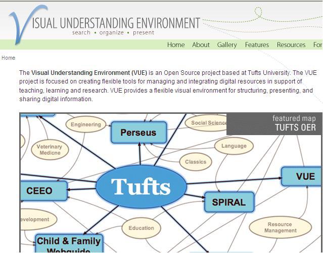 برامج إلكترونية  للخرائط الذهنية