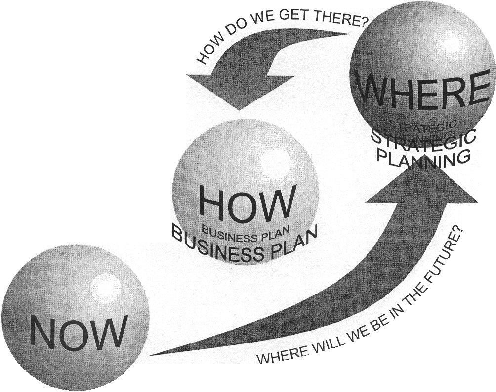 Common Strategic Planning Pitfalls أخطاء عامة تقع أثناء تنفيذ الخطة الاستراتيجية