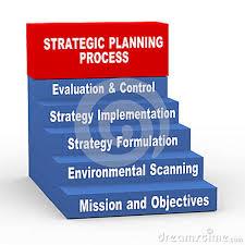 """تنظيم وتنفيذ وتقويم ورشة عمل لعشرين مديراً حول """"التخطيط الاستراتيجي"""""""