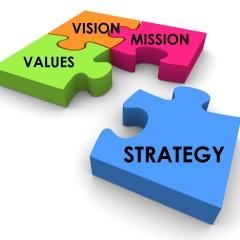 التخطيط الاستراتيجي وإدارة الأداء المؤسسي التحديات والمنهجيات