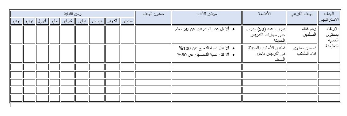 الخطة التشغيلية للمدرسة الموقع الرسمي للدكتور عبدالرحيم محمد