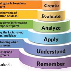 أسلوب توصيف المقررات التعليمية بلوم تاكسومي Bloom's Taxonomy