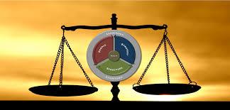 قراءة في نظرية التوازن التنظيمي