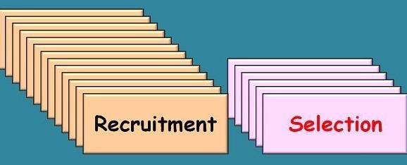 منظومة الاختيار والتعيين